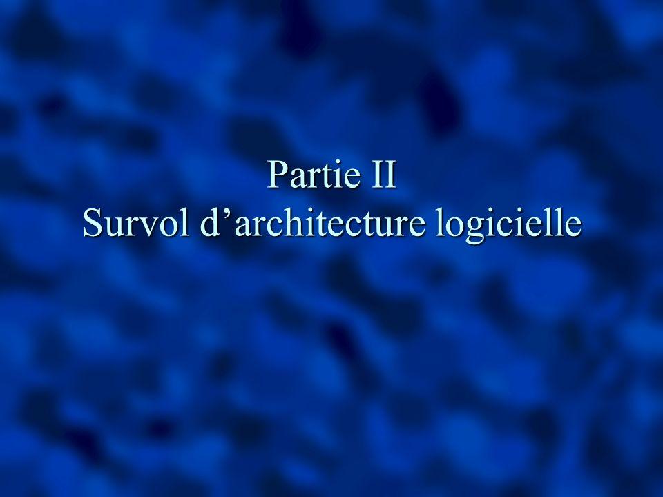 Partie II Survol darchitecture logicielle