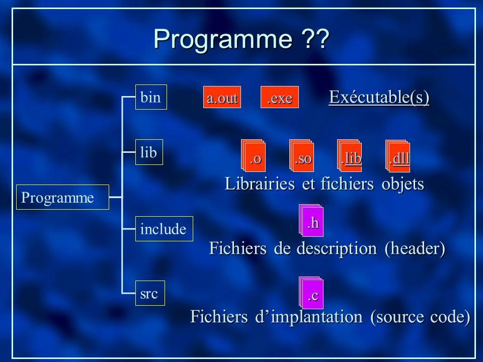 Programme ?? Programme include Fichiers de description (header).h src Fichiers dimplantation (source code).c lib Librairies et fichiers objets bin Exé