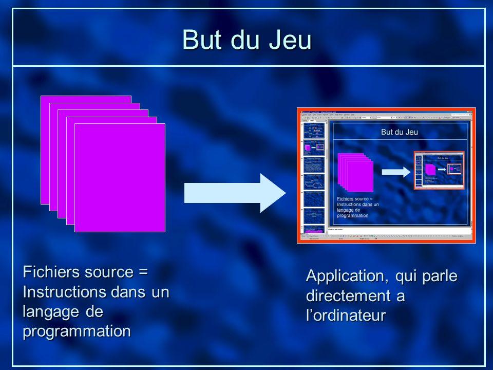 But du Jeu Application, qui parle directement a lordinateur Fichiers source = Instructions dans un langage de programmation