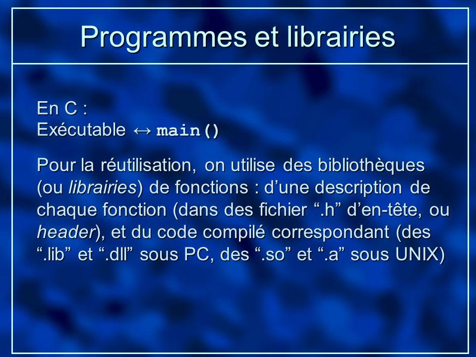 Programmes et librairies En C : Exécutable main() Pour la réutilisation, on utilise des bibliothèques (ou librairies) de fonctions : dune description