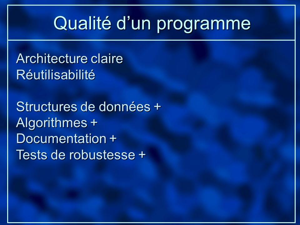 Qualité dun programme Architecture claire Réutilisabilité Structures de données + Algorithmes + Documentation + Tests de robustesse +