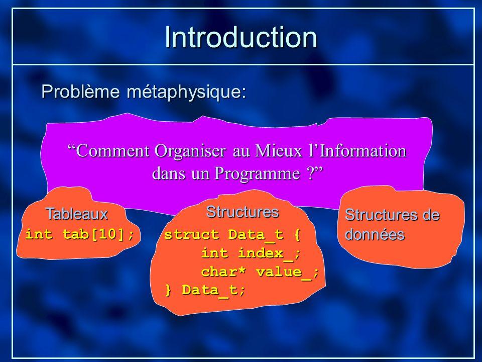 Comment Organiser au Mieux lInformation dans un Programme ? Introduction Problème métaphysique: Tableaux int tab[10]; struct Data_t { int index_; int