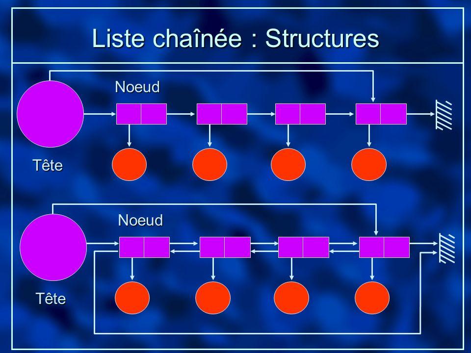 Liste chaînée : Structures Tête Noeud Noeud