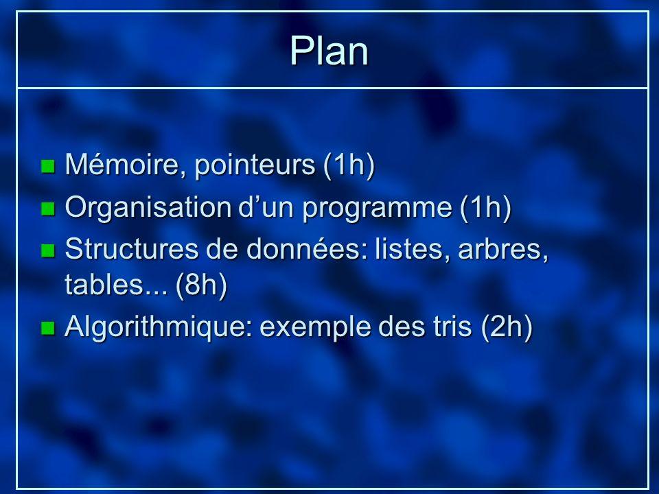 Plan n Mémoire, pointeurs (1h) n Organisation dun programme (1h) n Structures de données: listes, arbres, tables... (8h) n Algorithmique: exemple des
