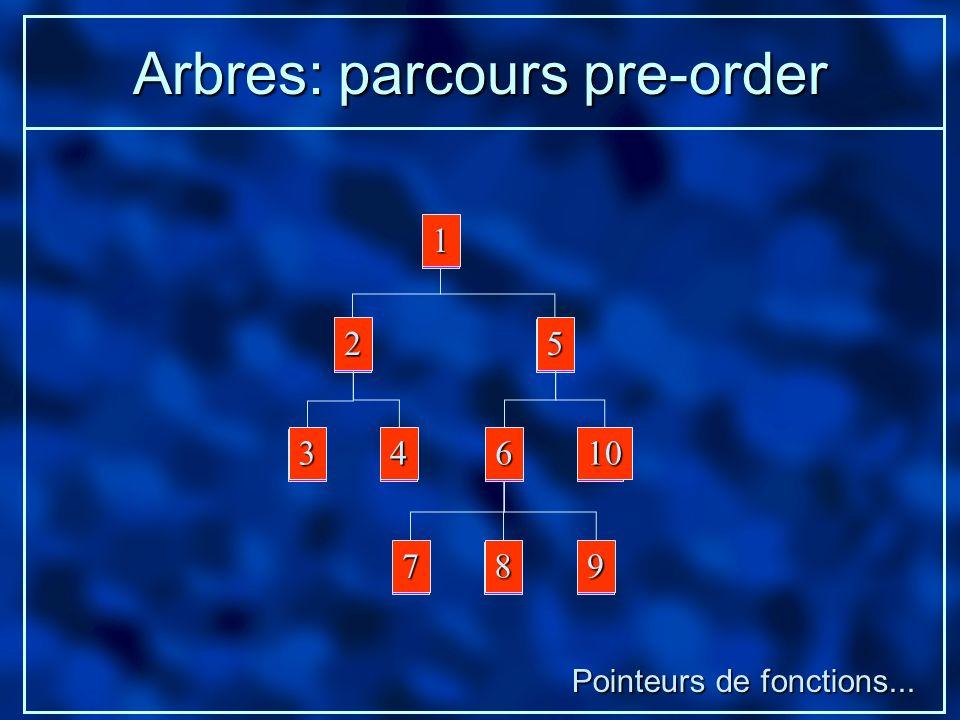 Arbres: parcours pre-order 1 52 10643 987 Pointeurs de fonctions... Pointeurs de fonctions...