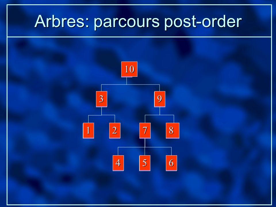 Arbres: parcours post-order 10 93 8721 654