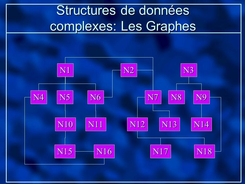 Structures de données complexes: Les Graphes N1N2N3 N9N7N6N5N8N4 N10 N12 N11N14N13 N16N15N18N17