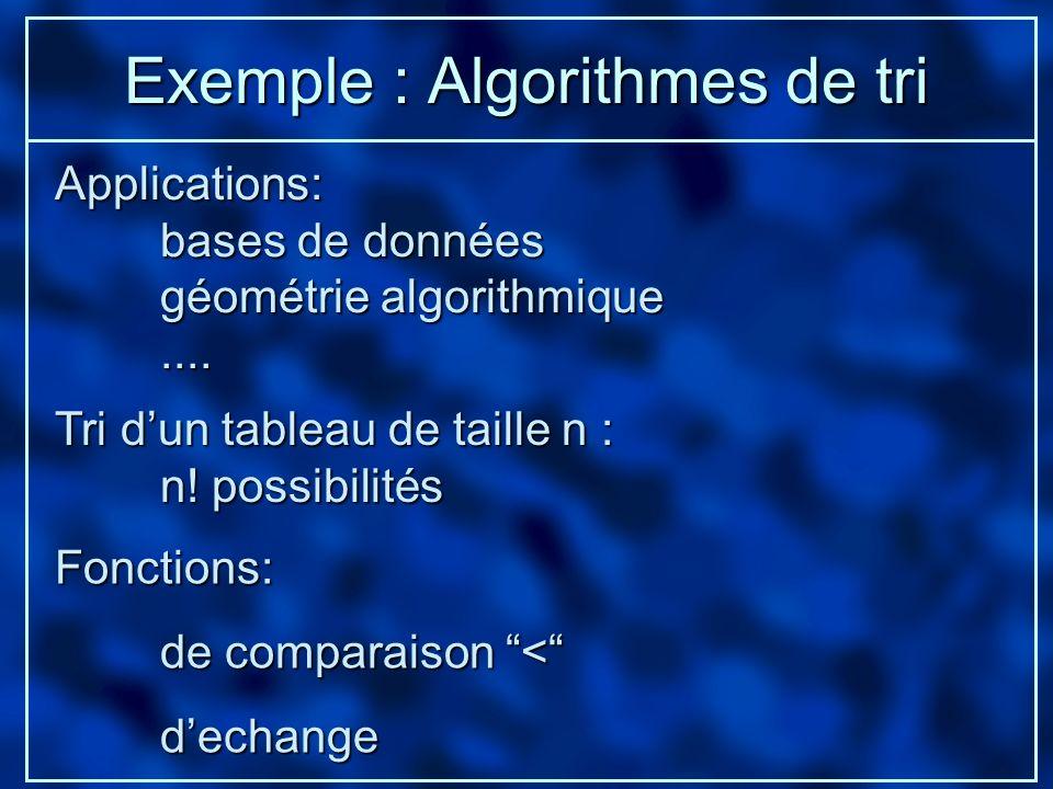 Exemple : Algorithmes de tri Tri dun tableau de taille n : n! possibilités Applications: bases de données géométrie algorithmique.... Fonctions: de co