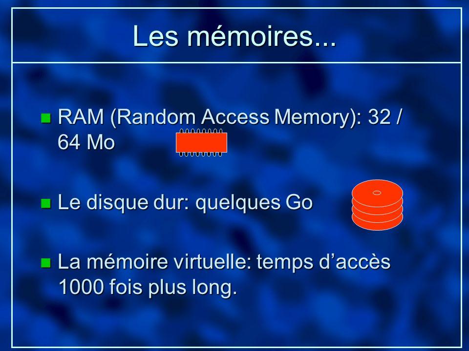 Les mémoires... n RAM (Random Access Memory): 32 / 64 Mo n Le disque dur: quelques Go n La mémoire virtuelle: temps daccès 1000 fois plus long.