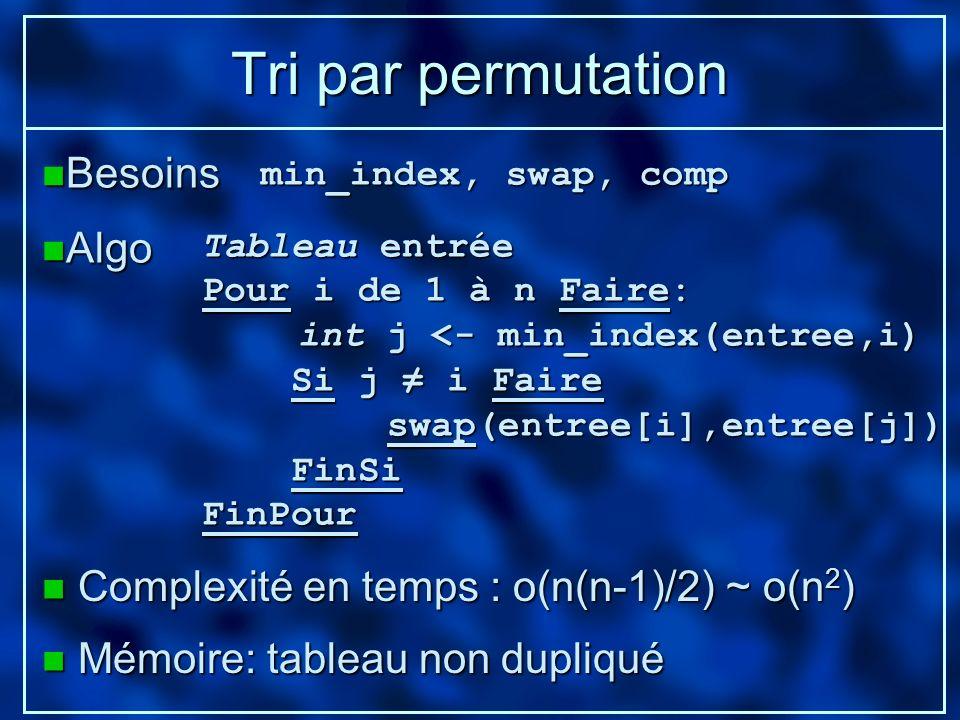 Tri par permutation n Complexité en temps : o(n(n-1)/2) ~ o(n 2 ) n Mémoire: tableau non dupliqué n Besoins min_index, swap, comp Tableau entrée Pour