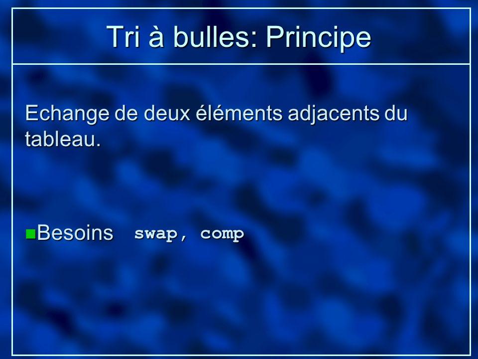 Tri à bulles: Principe n Besoins swap, comp Echange de deux éléments adjacents du tableau.