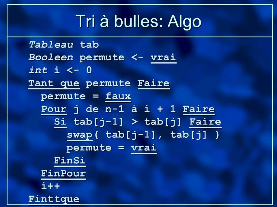 Tri à bulles: Algo Tableau tab Booleen permute <- vrai int i <- 0 Tant que permute Faire permute = faux permute = faux Pour j de n-1 à i + 1 Faire Pou