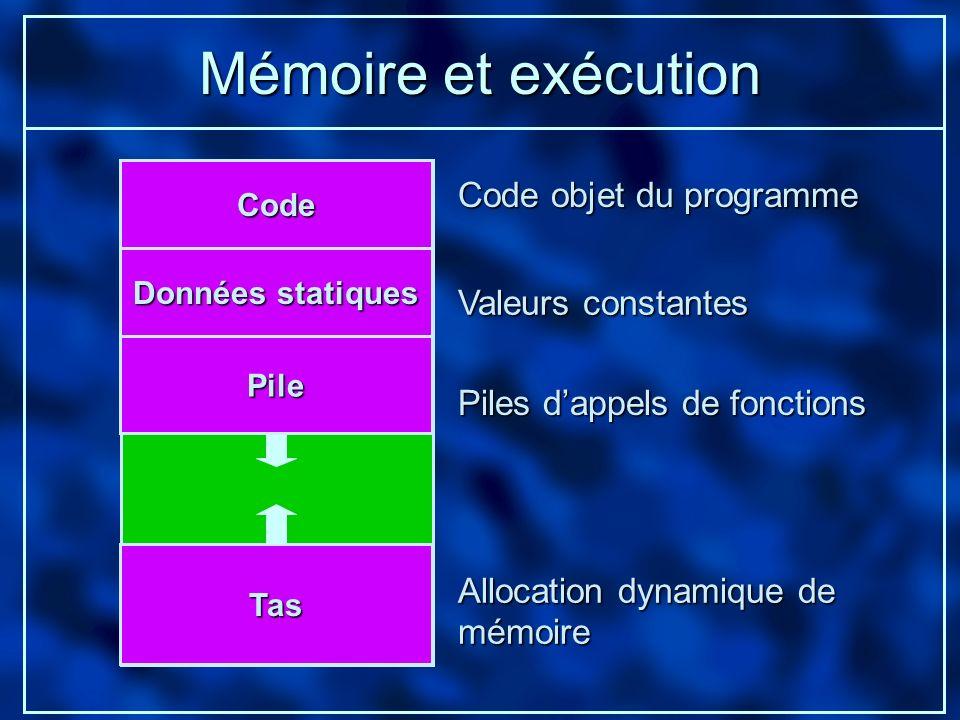 Mémoire et exécution Code Données statiques Tas Code objet du programme Valeurs constantes Piles dappels de fonctions Allocation dynamique de mémoire