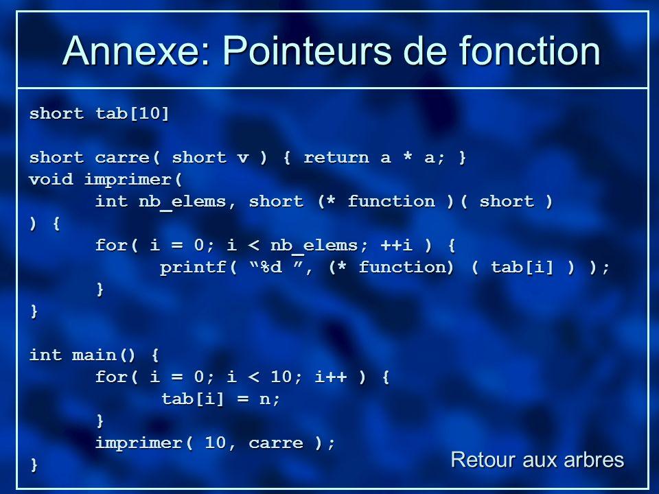 Annexe: Pointeurs de fonction short tab[10] short carre( short v ) { return a * a; } void imprimer( int nb_elems, short (* function )( short ) ) { for