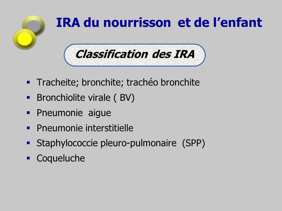 IRA du nourrisson et de lenfant Tracheite; bronchite; trachéo bronchite Bronchiolite virale ( BV) Pneumonie aigue Pneumonie interstitielle Staphylococ