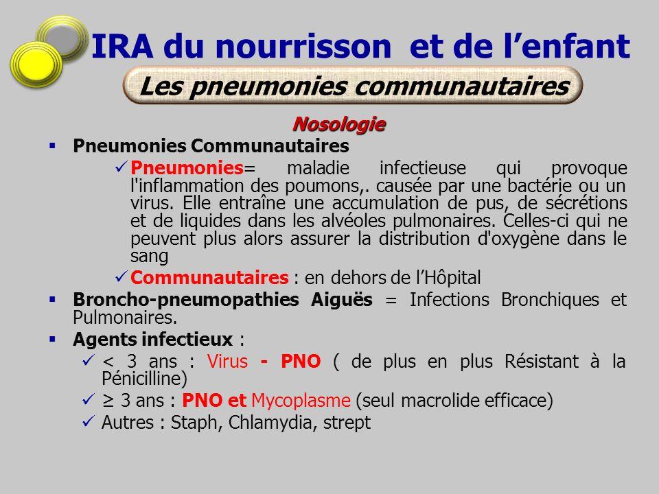 IRA du nourrisson et de lenfant Nosologie Pneumonies Communautaires Pneumonies= maladie infectieuse qui provoque l'inflammation des poumons,. causée p