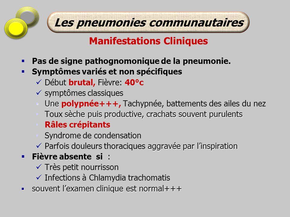 Manifestations Cliniques Pas de signe pathognomonique de la pneumonie. Symptômes variés et non spécifiques Début brutal, Fièvre: 40°c symptômes classi