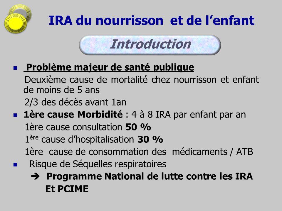 IRA du nourrisson et de lenfant 1.1.