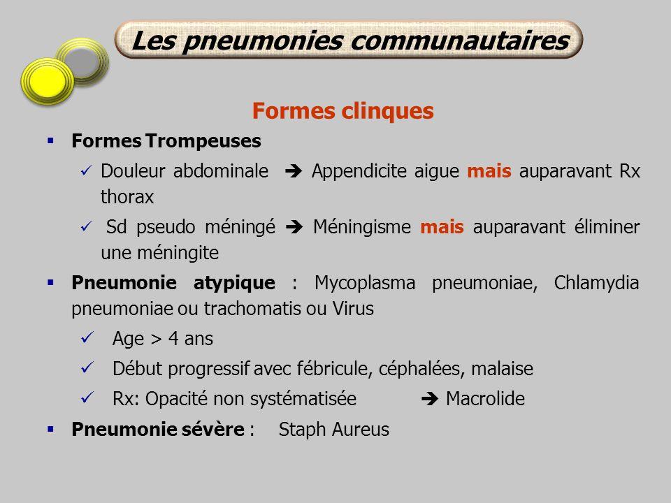 Formes clinques Formes Trompeuses Douleur abdominale Appendicite aigue mais auparavant Rx thorax Sd pseudo méningé Méningisme mais auparavant éliminer