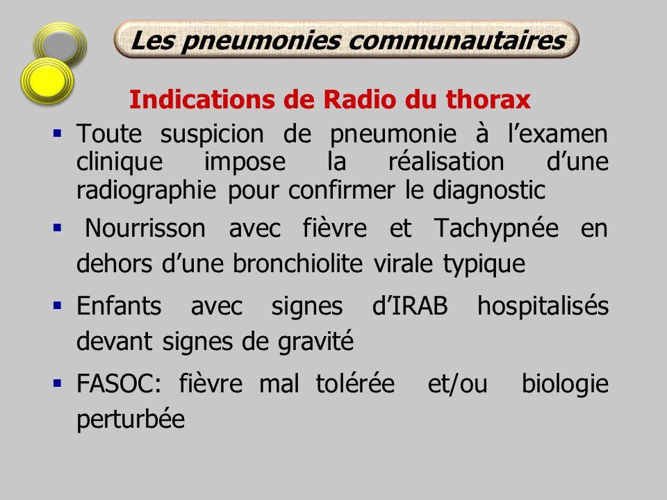 Indications de Radio du thorax Toute suspicion de pneumonie à lexamen clinique impose la réalisation dune radiographie pour confirmer le diagnostic No