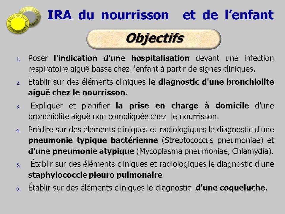 IRA du nourrisson et de lenfant 1. 1. Poser l'indication d'une hospitalisation devant une infection respiratoire aiguë basse chez l'enfant à partir de