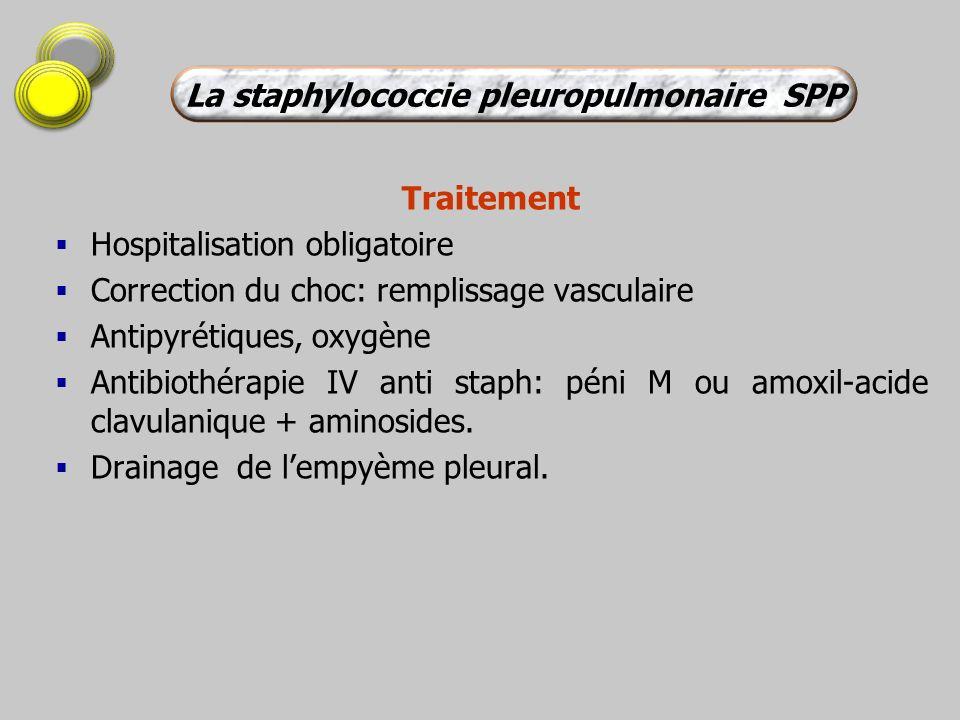 Traitement Hospitalisation obligatoire Correction du choc: remplissage vasculaire Antipyrétiques, oxygène Antibiothérapie IV anti staph: péni M ou amo