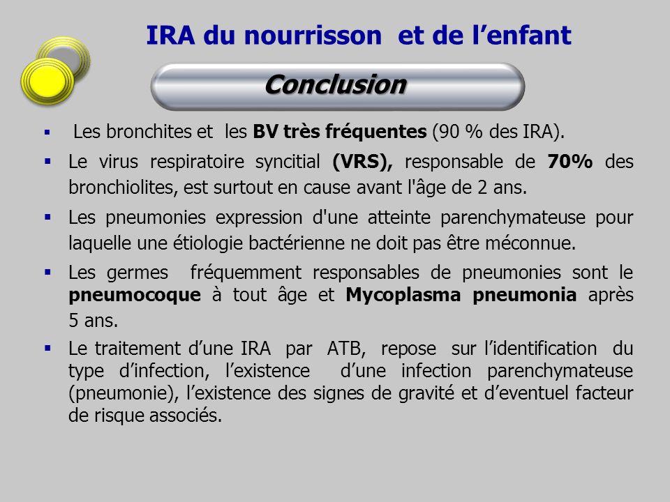 IRA du nourrisson et de lenfant Les bronchites et les BV très fréquentes (90 % des IRA). Le virus respiratoire syncitial (VRS), responsable de 70% des