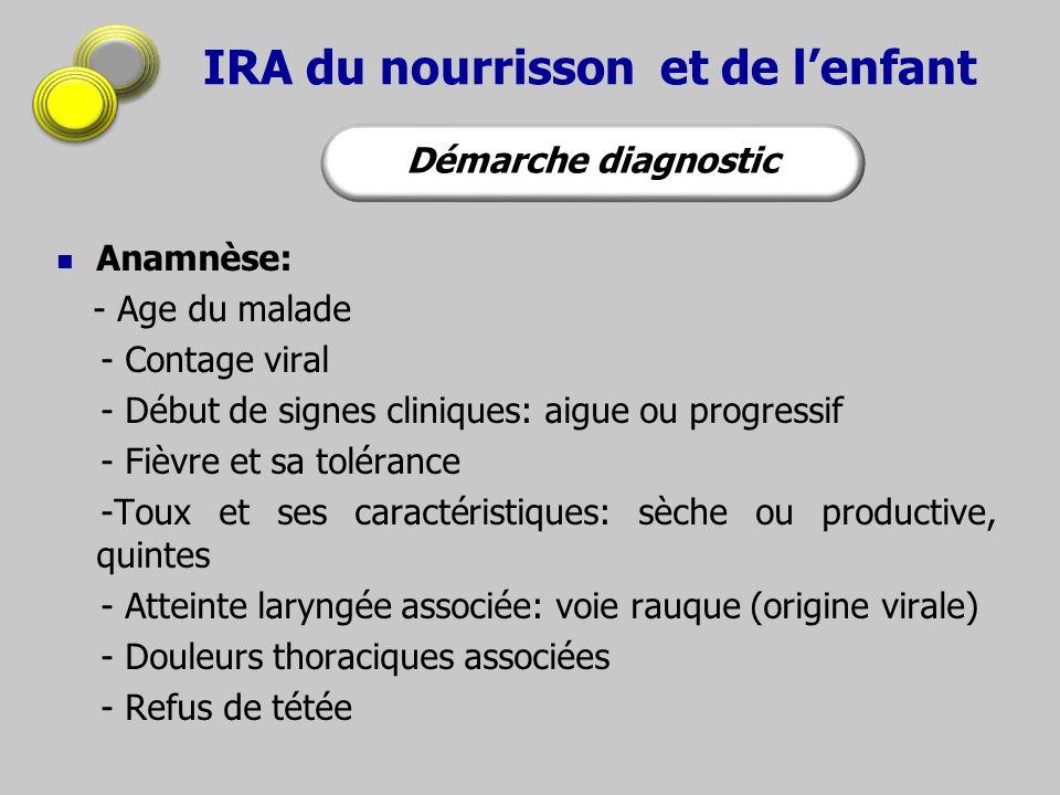 IRA du nourrisson et de lenfant Anamnèse: - Age du malade - Contage viral - Début de signes cliniques: aigue ou progressif - Fièvre et sa tolérance -T