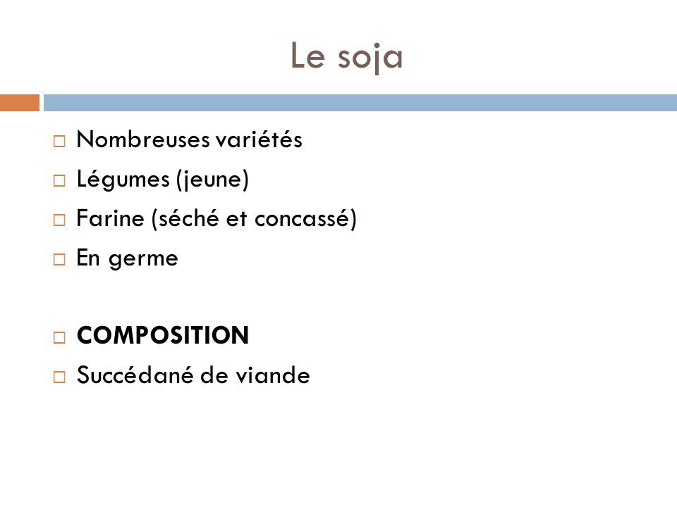 Le soja Nombreuses variétés Légumes (jeune) Farine (séché et concassé) En germe COMPOSITION Succédané de viande