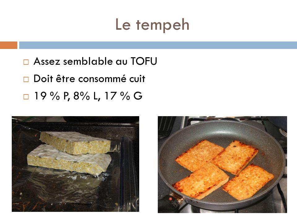 Le tempeh Assez semblable au TOFU Doit être consommé cuit 19 % P, 8% L, 17 % G