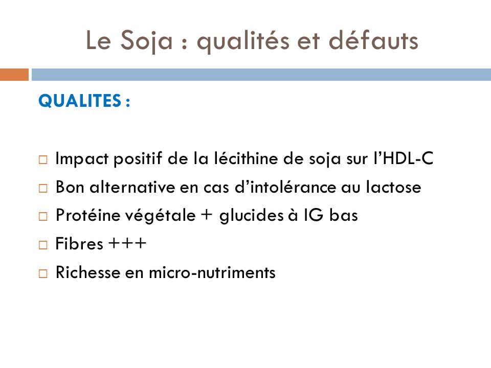 Le Soja : qualités et défauts QUALITES : Impact positif de la lécithine de soja sur lHDL-C Bon alternative en cas dintolérance au lactose Protéine végétale + glucides à IG bas Fibres +++ Richesse en micro-nutriments