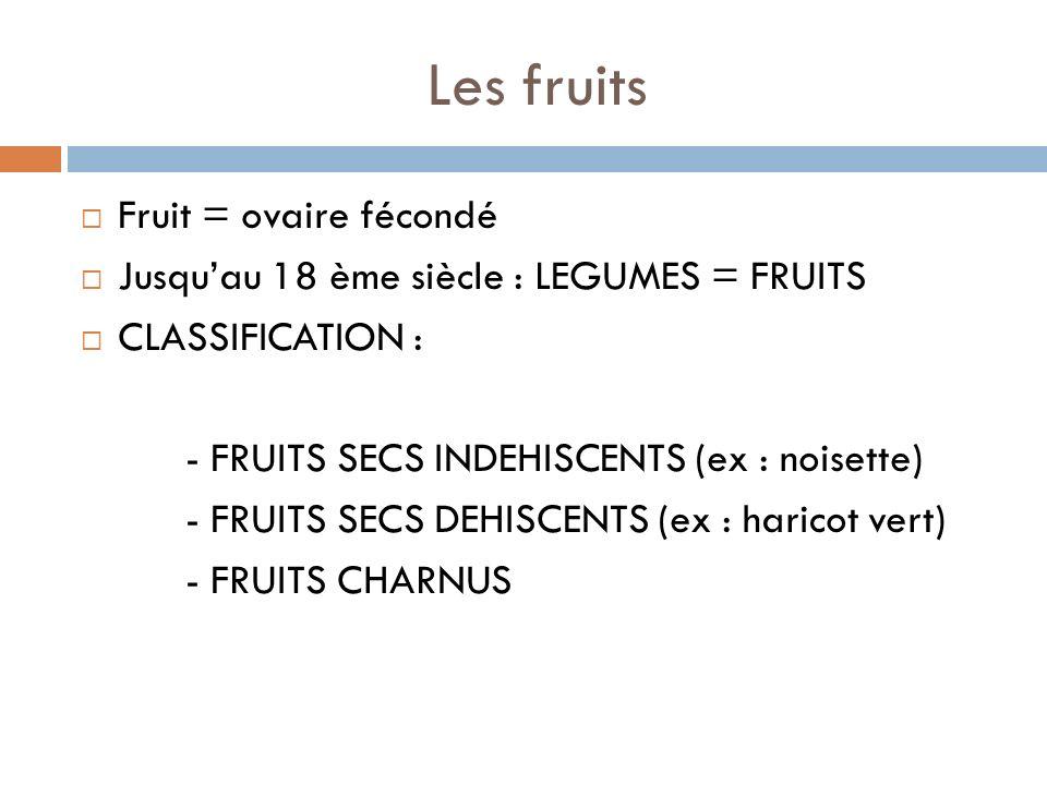Les fruits Fruit = ovaire fécondé Jusquau 18 ème siècle : LEGUMES = FRUITS CLASSIFICATION : - FRUITS SECS INDEHISCENTS (ex : noisette) - FRUITS SECS DEHISCENTS (ex : haricot vert) - FRUITS CHARNUS