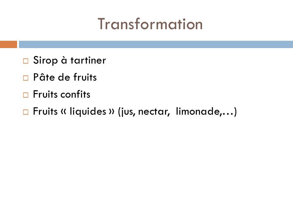 Transformation Sirop à tartiner Pâte de fruits Fruits confits Fruits « liquides » (jus, nectar, limonade,…)