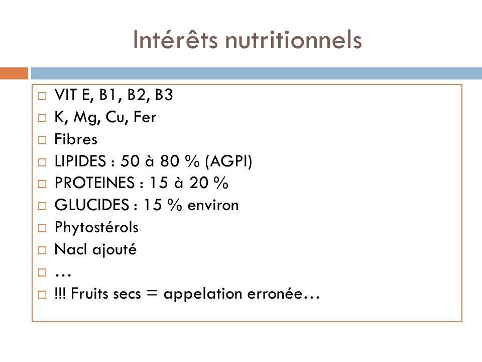 Intérêts nutritionnels VIT E, B1, B2, B3 K, Mg, Cu, Fer Fibres LIPIDES : 50 à 80 % (AGPI) PROTEINES : 15 à 20 % GLUCIDES : 15 % environ Phytostérols Nacl ajouté … !!.