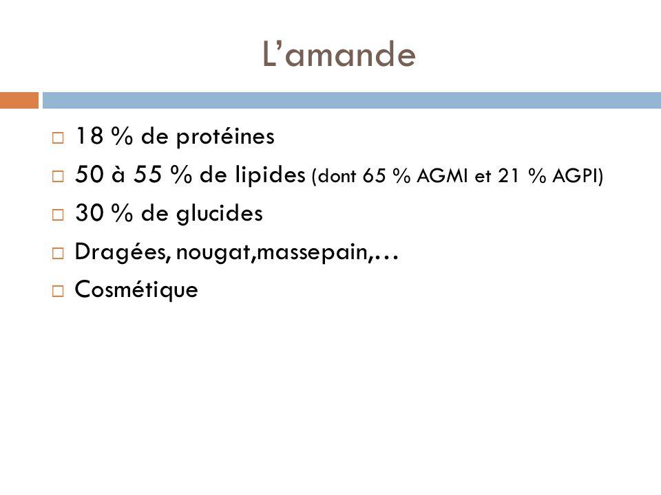 Lamande 18 % de protéines 50 à 55 % de lipides (dont 65 % AGMI et 21 % AGPI) 30 % de glucides Dragées, nougat,massepain,… Cosmétique