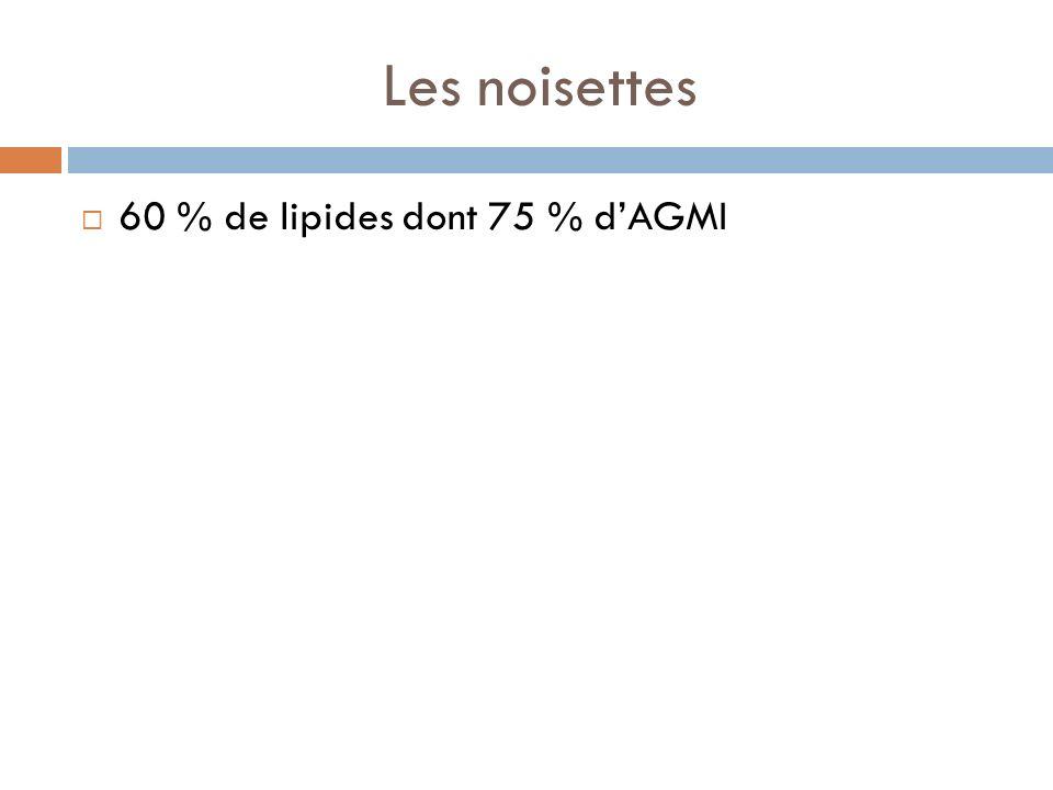 Les noisettes 60 % de lipides dont 75 % dAGMI