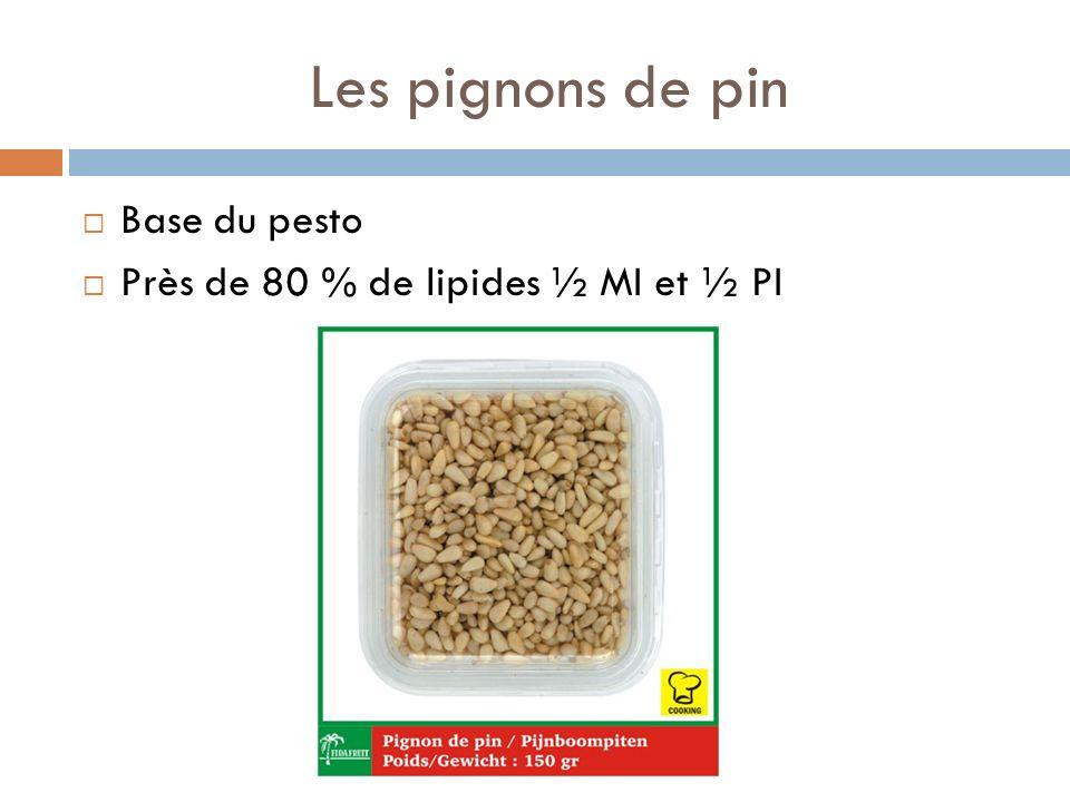 Les pignons de pin Base du pesto Près de 80 % de lipides ½ MI et ½ PI