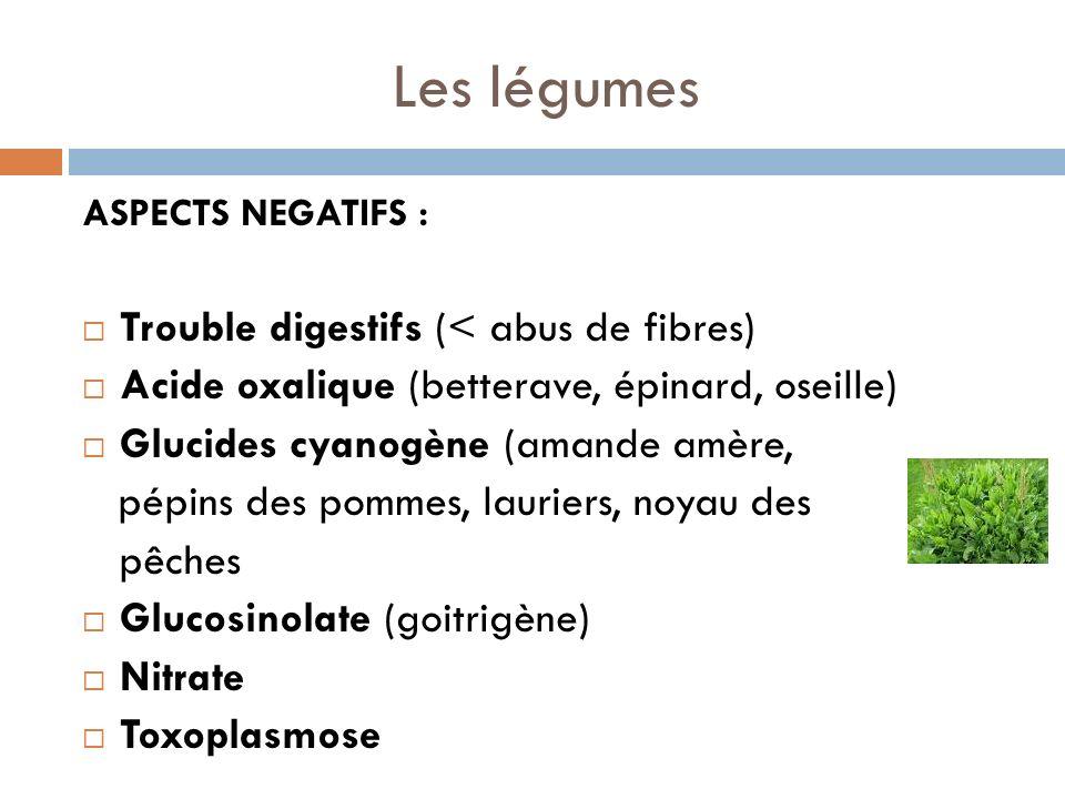 Les légumes ASPECTS NEGATIFS : Trouble digestifs (< abus de fibres) Acide oxalique (betterave, épinard, oseille) Glucides cyanogène (amande amère, pépins des pommes, lauriers, noyau des pêches Glucosinolate (goitrigène) Nitrate Toxoplasmose