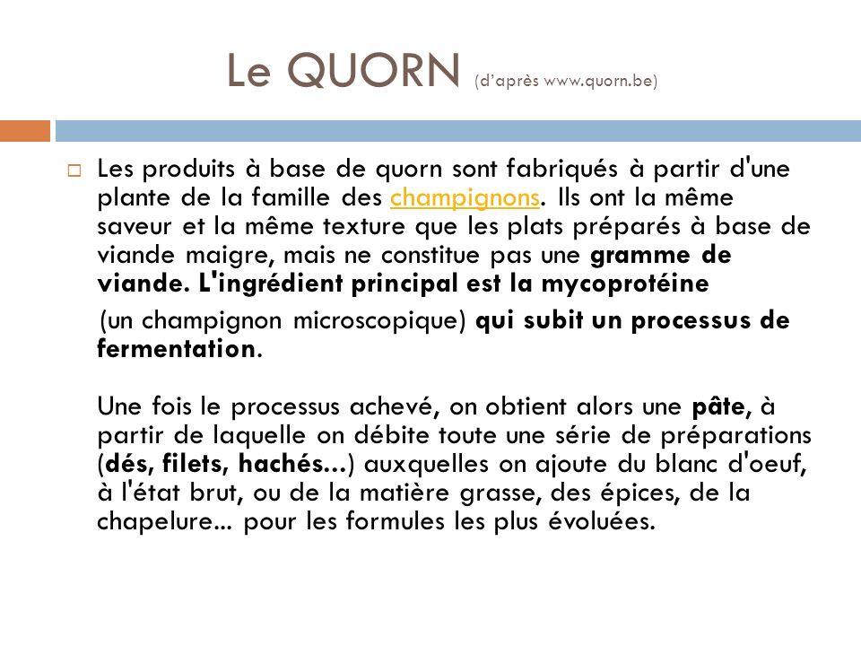 Le QUORN (daprès www.quorn.be) Les produits à base de quorn sont fabriqués à partir d une plante de la famille des champignons.
