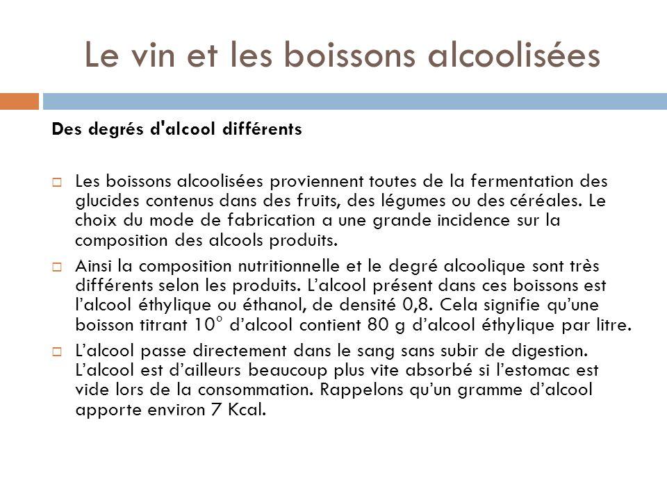 Le vin et les boissons alcoolisées Des degrés d alcool différents Les boissons alcoolisées proviennent toutes de la fermentation des glucides contenus dans des fruits, des légumes ou des céréales.