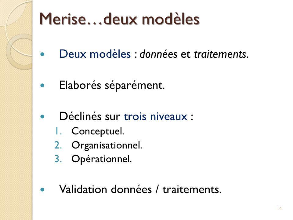 Deux modèles : données et traitements. Elaborés séparément. Déclinés sur trois niveaux : 1.Conceptuel. 2.Organisationnel. 3.Opérationnel. Validation d