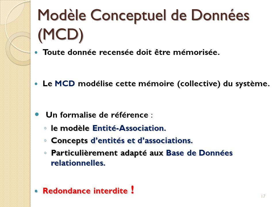 Toute donnée recensée doit être mémorisée. Le MCD modélise cette mémoire (collective) du système. Un formalise de référence : le modèle Entité-Associa