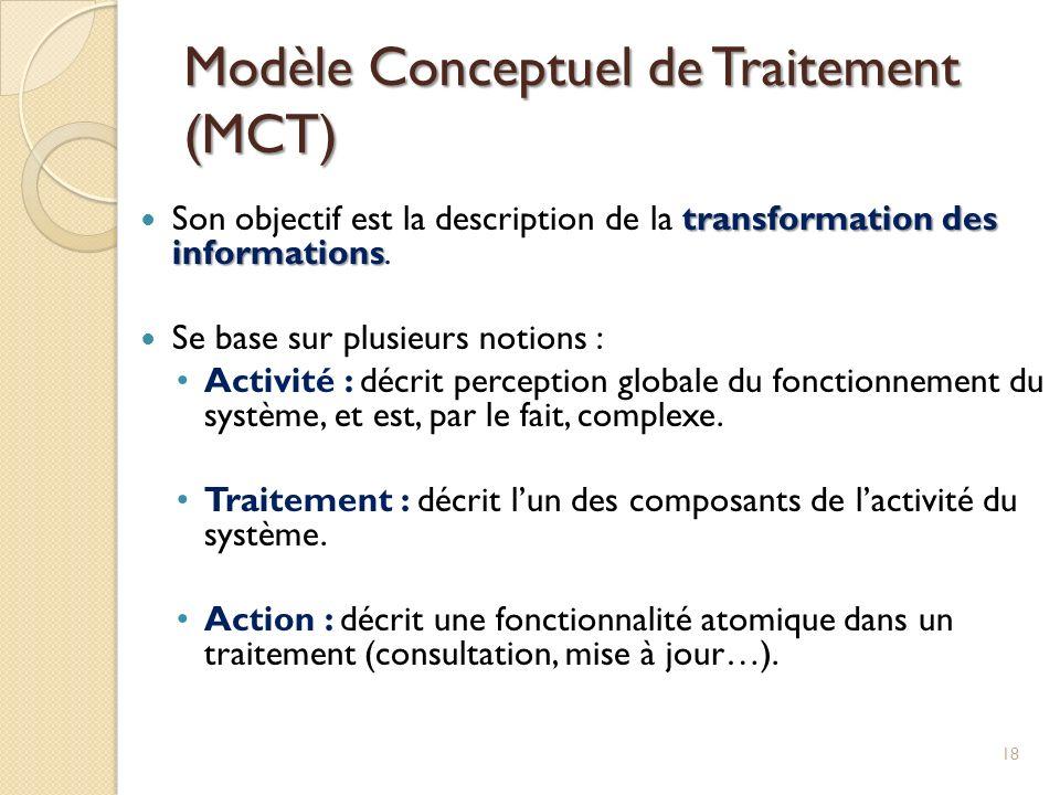 transformation des informations Son objectif est la description de la transformation des informations. Se base sur plusieurs notions : Activité : décr