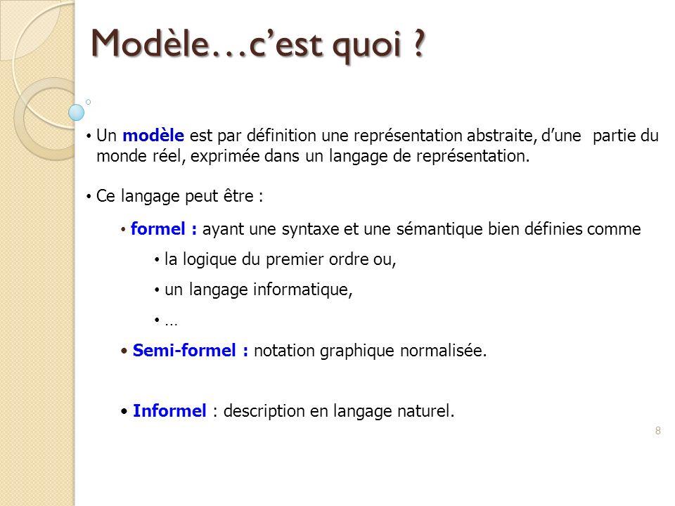 8 Un modèle est par définition une représentation abstraite, dune partie du monde réel, exprimée dans un langage de représentation. Ce langage peut êt