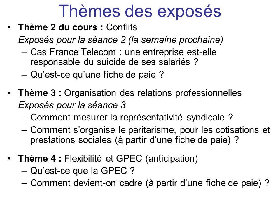 Thèmes des exposés Thème 2 du cours : Conflits Exposés pour la séance 2 (la semaine prochaine) –Cas France Telecom : une entreprise est-elle responsab