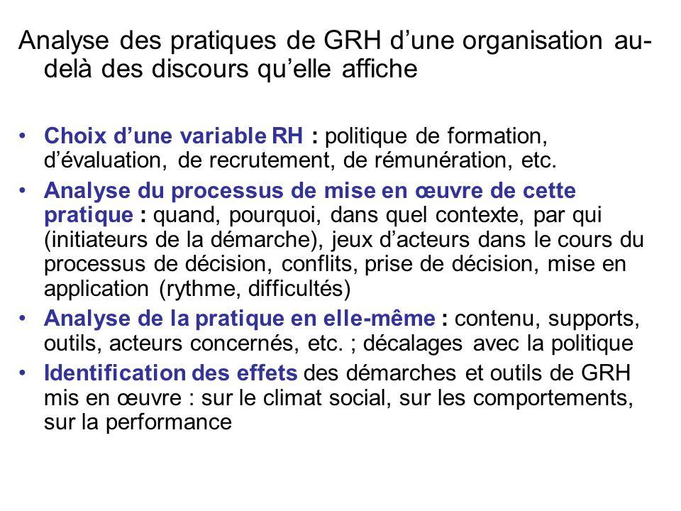 Analyse des pratiques de GRH dune organisation au- delà des discours quelle affiche Choix dune variable RH : politique de formation, dévaluation, de r