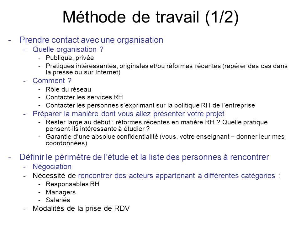 Méthode de travail (1/2) -Prendre contact avec une organisation -Quelle organisation ? -Publique, privée -Pratiques intéressantes, originales et/ou ré
