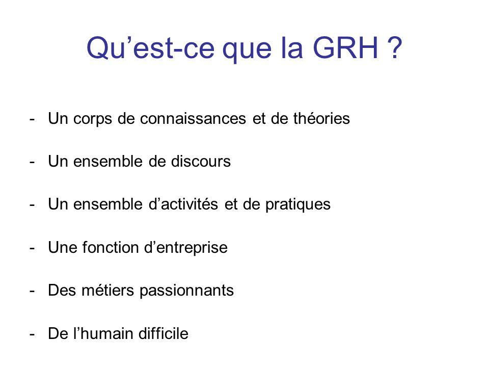 Quest-ce que la GRH ? -Un corps de connaissances et de théories -Un ensemble de discours -Un ensemble dactivités et de pratiques -Une fonction dentrep