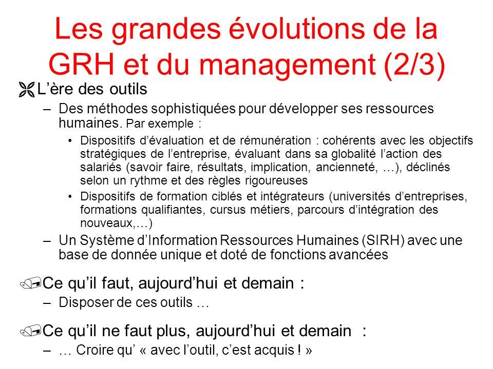 Les grandes évolutions de la GRH et du management (2/3) ËLère des outils –Des méthodes sophistiquées pour développer ses ressources humaines. Par exem
