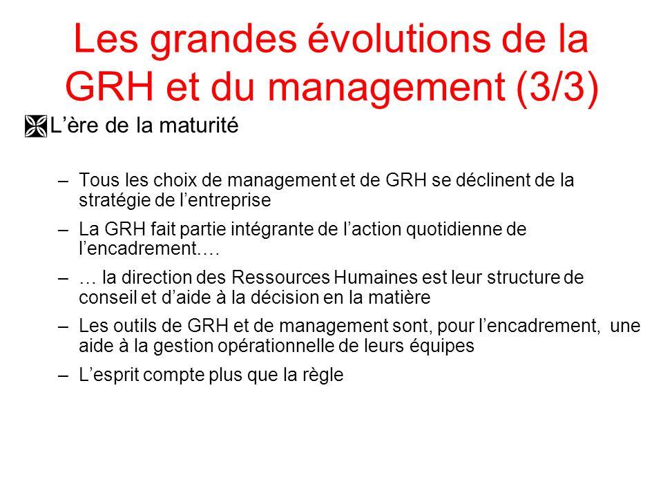 Les grandes évolutions de la GRH et du management (3/3) ÌLère de la maturité –Tous les choix de management et de GRH se déclinent de la stratégie de l